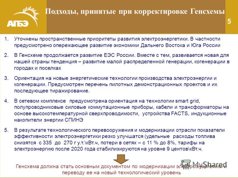 развитие ЕЭС России.