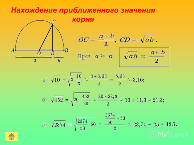 Извлечение квадратного корня из полных квадратов 1 2 = 1; 9 2 = 81; 2 2 = 4; 8 2 = 64; 3 2 = 9; 7 2 = 49; 4 2 = 16; 6 2 = 36. 5 2 = 25. Итак, полный квадрат может оканчиваться только цифрами: 1; 4; 9; 6; 5 Пример. 1) 72 = 49 5329, следовательно, из т