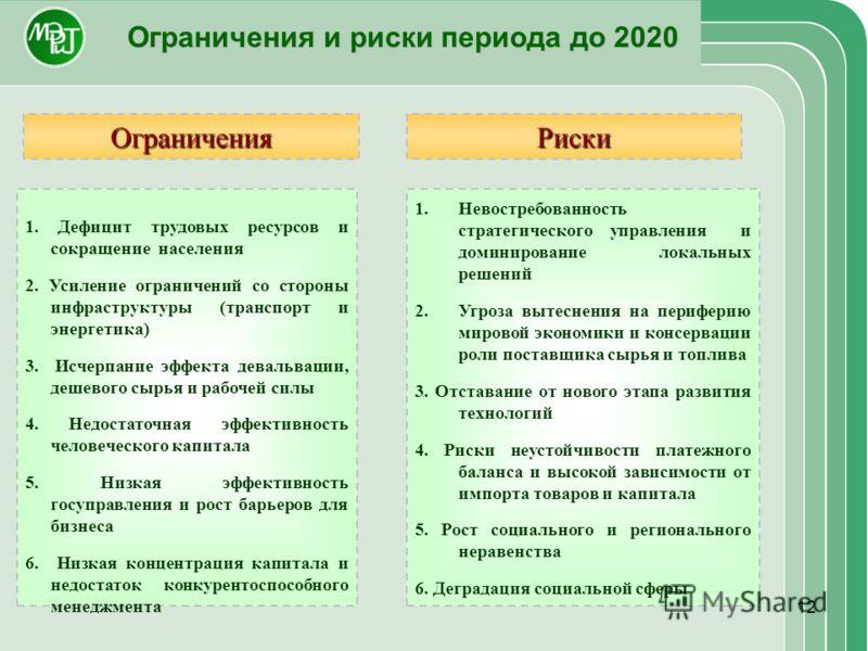 12 Ограничения и риски периода до 2020 1. Дефицит трудовых ресурсов и сокращение населения 2. Усиление ограничений со стороны инфраструктуры (транспорт и энергетика) 3. Исчерпание эффекта девальвации, дешевого сырья и рабочей силы 4. Недостаточная эф