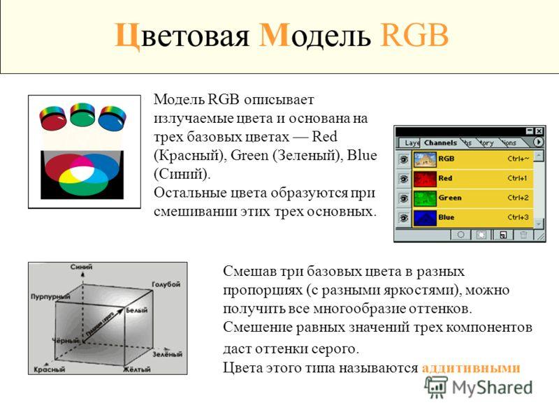 Модель RGB описывает излучаемые цвета и основана на трех базовых цветах Red (Красный), Green (Зеленый), Blue (Синий). Остальные цвета образуются при смешивании этих трех основных. Смешав три базовых цвета в разных пропорциях (с разными яркостями), мо