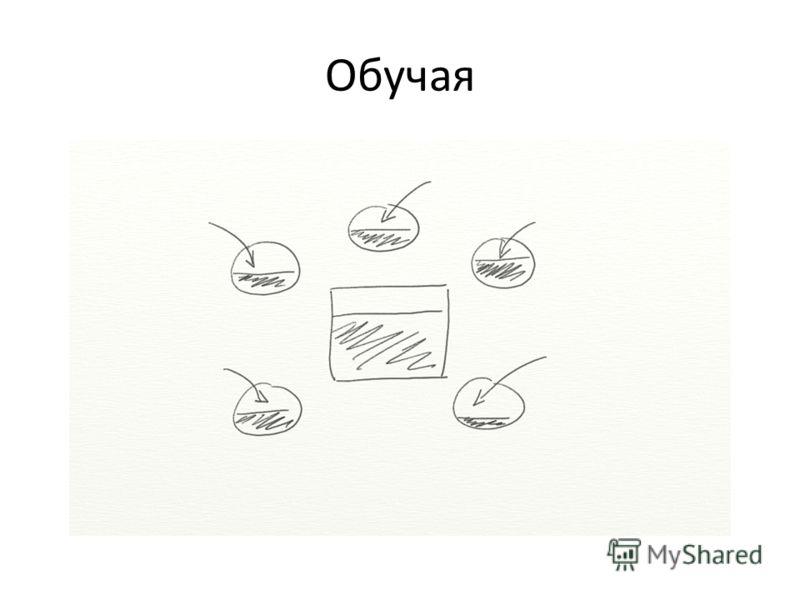 Обучая