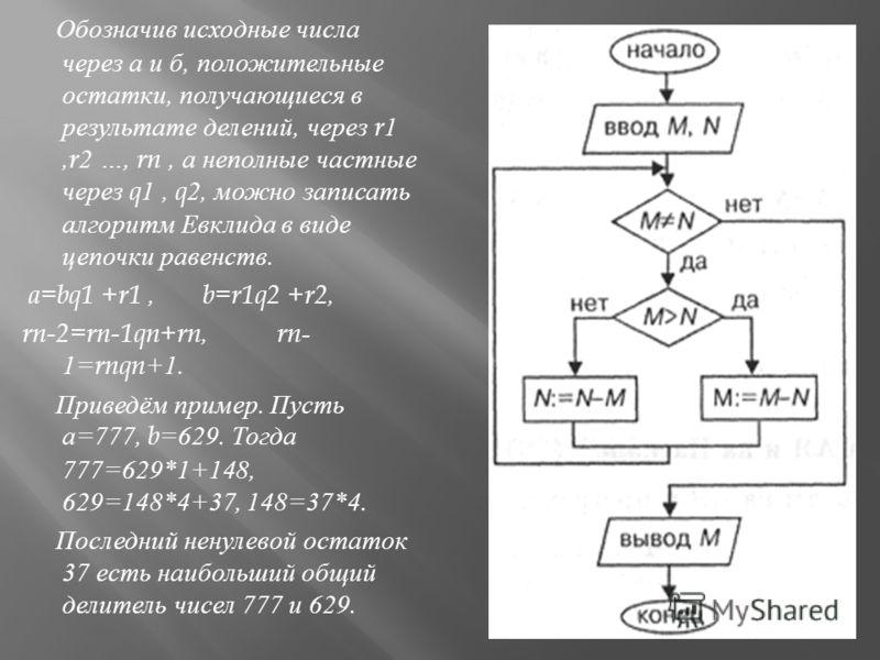 Обозначив исходные числа через а и б, положительные остатки, получающиеся в результате делений, через r1,r2 …, rn, а неполные частные через q1, q2, можно записать алгоритм Евклида в виде цепочки равенств. a=bq1 +r1, b=r1q2 +r2, rn-2=rn-1qn+rn, rn- 1=