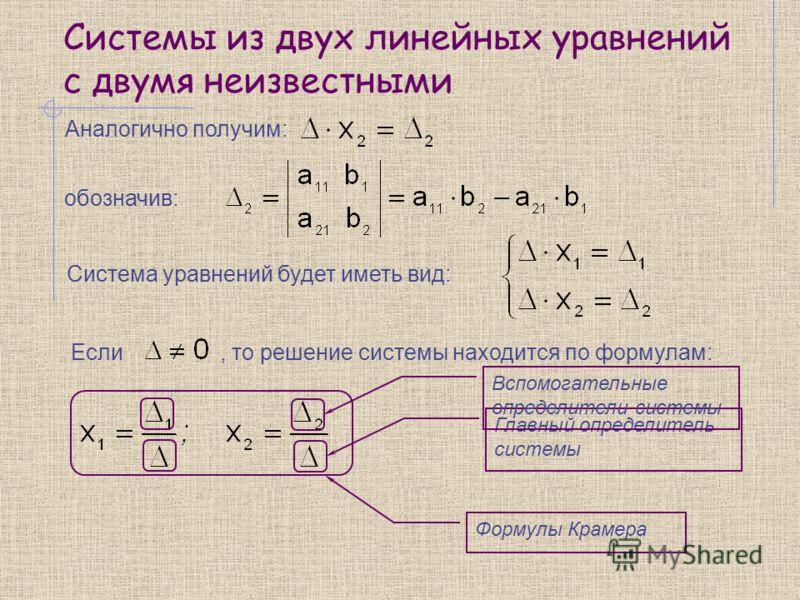 Системы из двух линейных уравнений с двумя неизвестными Аналогично получим: обозначив: Система уравнений будет иметь вид: Если, то решение системы находится по формулам: Формулы Крамера Главный определитель системы Вспомогательные определители систем