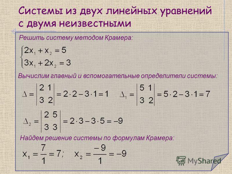 Системы из двух линейных уравнений с двумя неизвестными Решить систему методом Крамера: Вычислим главный и вспомогательные определители системы: Найдем решение системы по формулам Крамера: