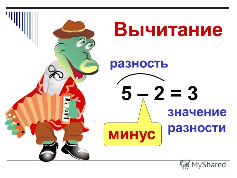 + > = - < 4+2 5>1 3=3 2