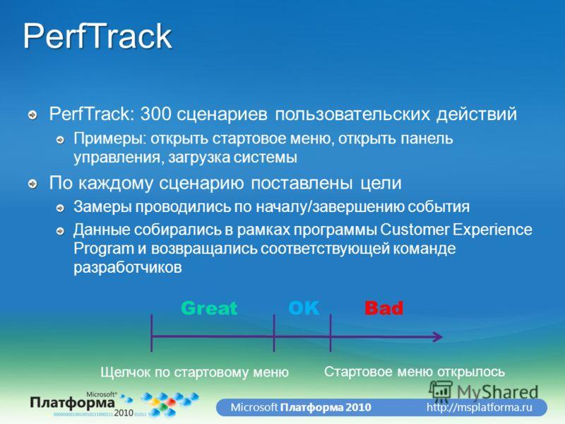 http://msplatforma.ruMicrosoft Платформа 2010PerfTrack PerfTrack: 300 сценариев пользовательских действий Примеры: открыть стартовое меню, открыть панель управления, загрузка системы По каждому сценарию поставлены цели Замеры проводились по началу/за