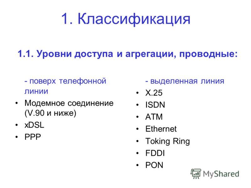1. Классификация - поверх телефонной линии Модемное соединение (V.90 и ниже) xDSL PPP - выделенная линия X.25 ISDN ATM Ethernet Toking Ring FDDI PON 1.1. Уровни доступа и агрегации, проводные: