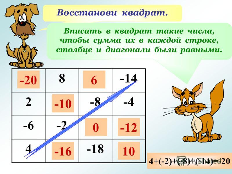8-14 2-8-4 -6-2 4-18 Восстанови квадрат. Вписать в квадрат такие числа, чтобы сумма их в каждой строке, столбце и диагонали были равными. 4+(-2)+(-8)+(-14)=-20 -206 0-12 10 -10 -16