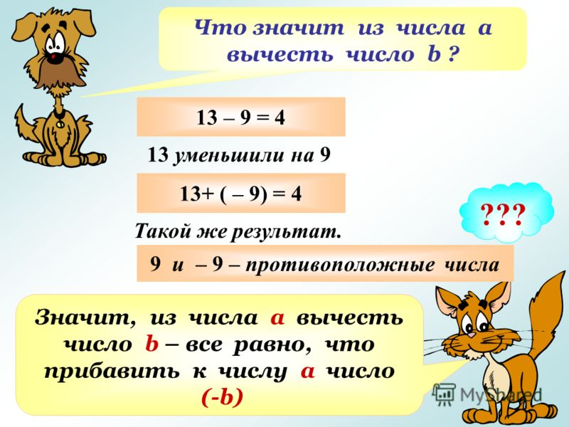 Что значит из числа а вычесть число b ? ??? 13 – 9 = 4 13 уменьшили на 9 13+ ( – 9) = 4 Такой же результат. 9 и – 9 – противоположные числа Значит, из числа а вычесть число b – все равно, что прибавить к числу а число (-b)