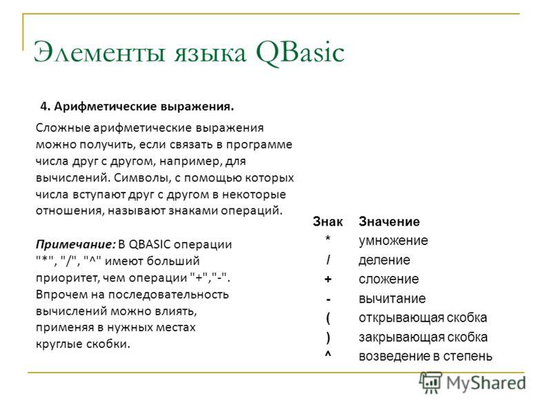 Элементы языка QBasic ЗнакЗначение *умножение /деление +сложение -вычитание (открывающая скобка )закрывающая скобка ^возведение в степень Сложные арифметические выражения можно получить, если связать в программе числа друг с другом, например, для выч