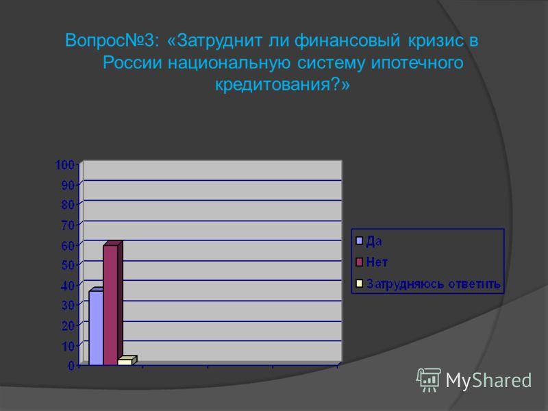 Вопрос3: «Затруднит ли финансовый кризис в России национальную систему ипотечного кредитования?»