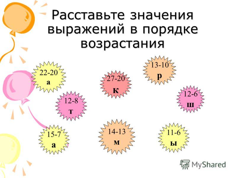 Расставьте значения выражений в порядке возрастания 12-8 т 27-20 к 12-6 ш 15-7 а 14-13 м 11-6 ы 22-20 а 13-10 р