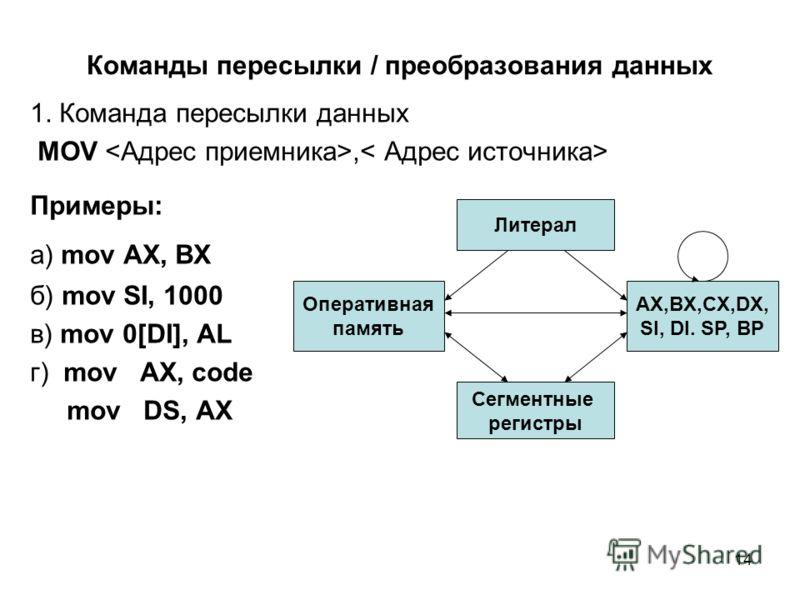 14 Команды пересылки / преобразования данных 1. Команда пересылки данных MOV, Примеры: а) mov AX, BX б) mov SI, 1000 в) mov 0[DI], AL г) mov AX, code mov DS, AX Литерал Сегментные регистры AX,BX,CX,DX, SI, DI. SP, BP Оперативная память
