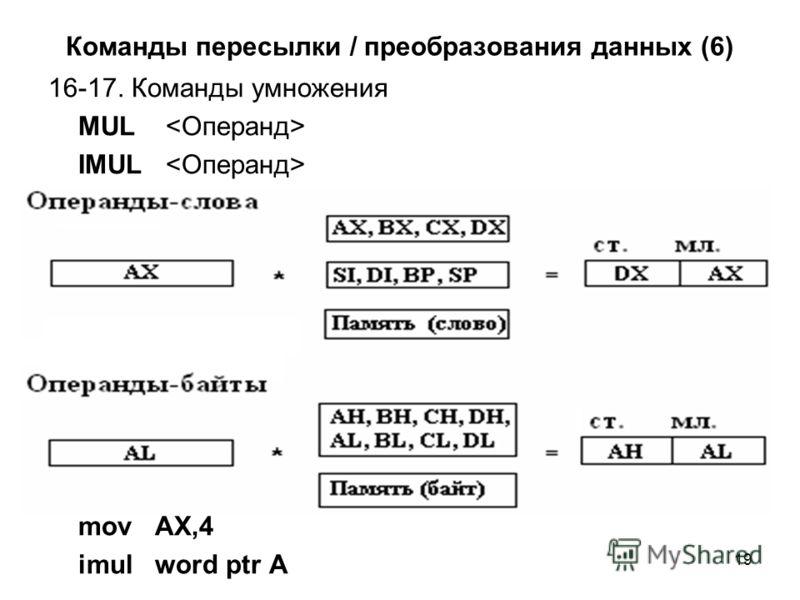 19 Команды пересылки / преобразования данных (6) 16-17. Команды умножения MUL IМUL mov AX,4 imul word ptr A