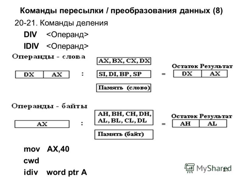 21 Команды пересылки / преобразования данных (8) 20-21. Команды деления DIV IDIV mov AX,40 cwd idiv word ptr A