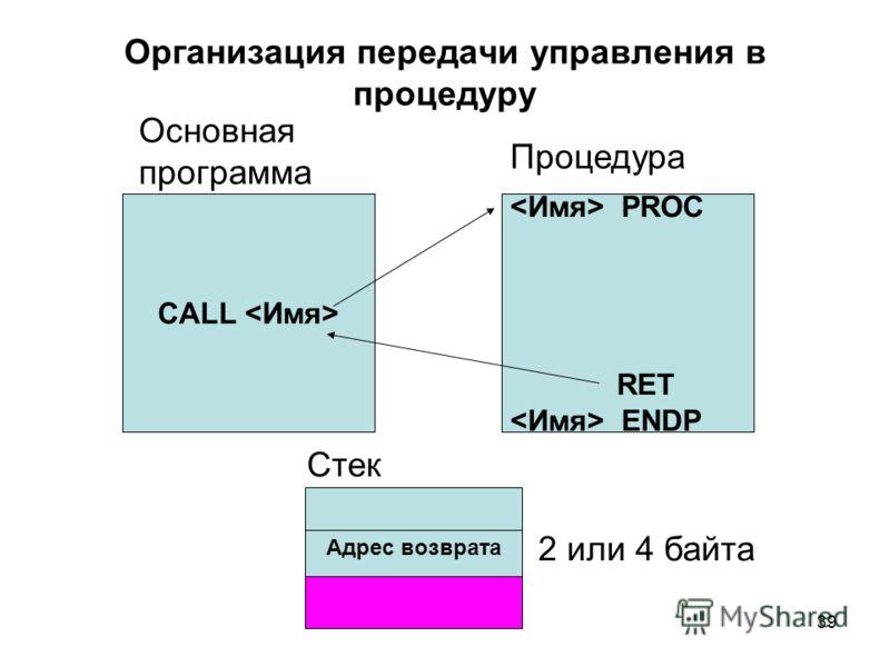 39 Организация передачи управления в процедуру CALL PROC RET ENDP Основная программа Процедура Адрес возврата Стек 2 или 4 байта