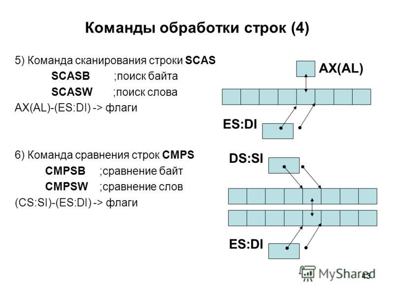 43 Команды обработки строк (4) 5) Команда сканирования строки SCAS SCASB ;поиск байта SCASW ;поиск слова AX(AL)-(ES:DI) -> флаги 6) Команда сравнения строк CMPS СMPSB ;сравнение байт СMPSW ;сравнение слов (CS:SI)-(ES:DI) -> флаги AX(AL) DS:SI ES:DI