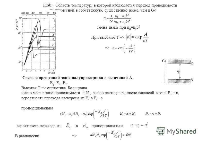 InSb: Область температур, в которой наблюдается переход проводимости из примесной в собственную, существенно ниже, чем в Ge смена знака при n h =n e b 2 При высоких T => => Связь запрещенной зоны полупроводника с величиной А E g =E c - E v Высокая T
