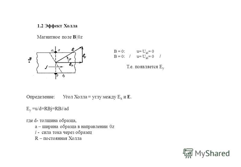 1.2 Эффект Холла Магнитное поле B||0z B = 0: u= U ab = 0 Т.е. появляется Е y // Определение: Угол Холла = углу между E x и E. E y =u/d=RBj=RBi/ad где d- толщина образца, а – ширина образца в направлении 0z i - сила тока через образец R – постоянная Х