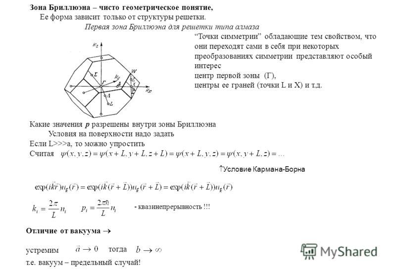 Зона Бриллюэна – чисто геометрическое понятие, Ее форма зависит только от структуры решетки. Первая зона Бриллюэна для решетки типа алмаза Точки симметрии обладающие тем свойством, что они переходят сами в себя при некоторых преобразованиях симметрии