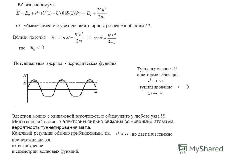 Вблизи минимума убывает вместе с увеличением ширины разрешенной зоны Вблизи потолка = где Потенциальная энергия - периодическая функция Туннелирование а не термоактивация туннелирование 0 Электрон можно с одинаковой вероятностью обнаружить у любого у