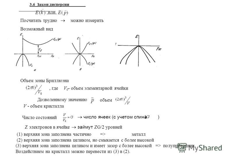 3.6 Закон дисперсии или Посчитать трудно можно измерить Возможный вид Объем зоны Бриллюэна, где V 0 - объем элементарной ячейки Дозволенному значению объем V - объем кристалла Число состояний число ячеек (с учетом спина ) Z электронов в ячейке займут
