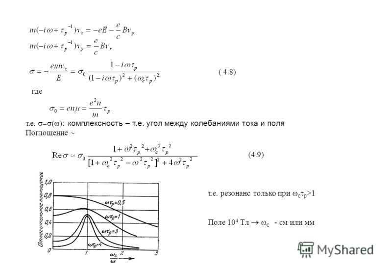 ( 4.8) где т.е. : комплексность – т.е. угол между колебаниями тока и поля Поглощение (4.9) т.е. резонанс только при c p >1 Поле 10 4 Tл c - см или мм