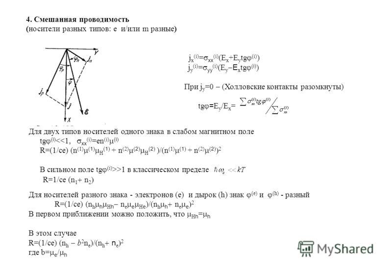 4. Смешанная проводимость (носители разных типов: e и/или m разные) j x (i) = xx (i) (E x +E y tg ( i) ) j y (i) = yy (i) (E y E x tg (i) ) При j y =0 – (Холловские контакты разомкнуты) tg = E y /E x = Для двух типов носителей одного знака в слабом м