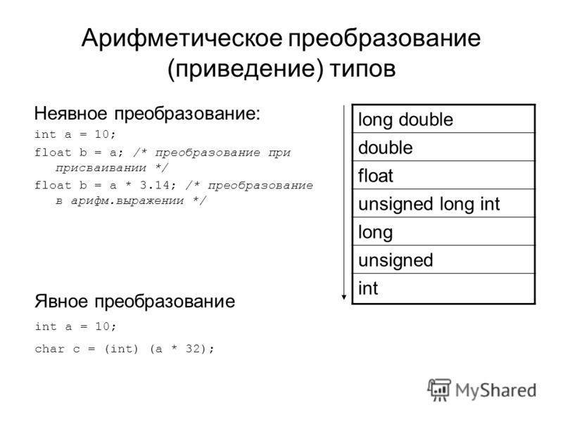 Арифметическое преобразование (приведение) типов Неявное преобразование: int a = 10; float b = a; /* преобразование при присваивании */ float b = a * 3.14; /* преобразование в арифм.выражении */ long double double float unsigned long int long unsigne