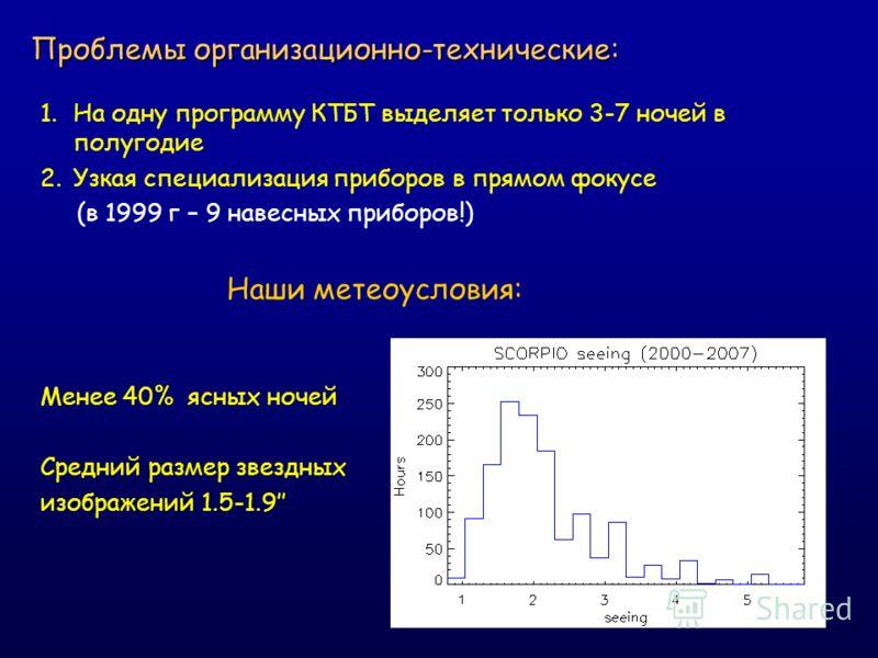 Проблемы организационно-технические: 1.На одну программу КТБТ выделяет только 3-7 ночей в полугодие 2.Узкая специализация приборов в прямом фокусе (в 1999 г – 9 навесных приборов!) Менее 40% ясных ночей Средний размер звездных изображений 1.5-1.9 Наш