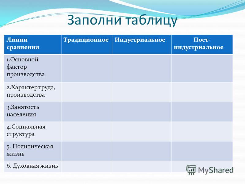 Таблица по обществознанию 10 класс линии сравнения