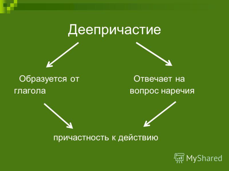 Деепричастие Образуется от Отвечает на глагола вопрос наречия причастность к действию