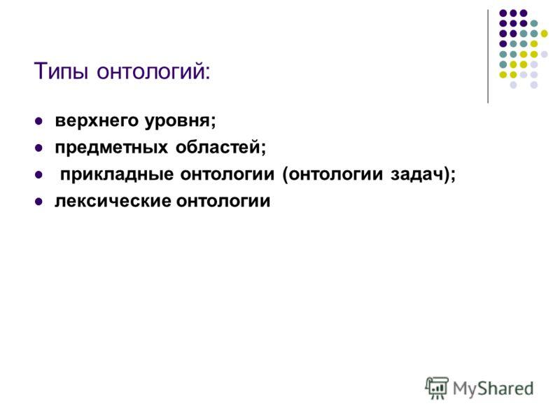 Типы онтологий: верхнего уровня; предметных областей; прикладные онтологии (онтологии задач); лексические онтологии