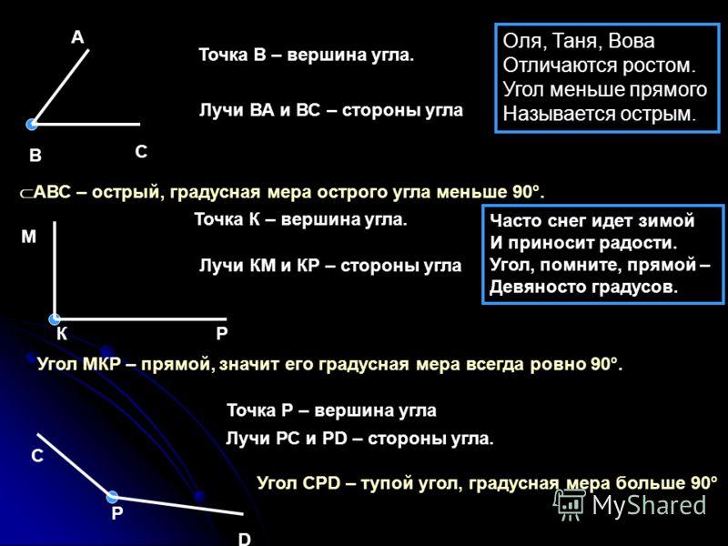 А В С АВС – острый, градусная мера острого угла меньше 90°. Точка В – вершина угла. Лучи ВА и ВС – стороны угла Оля, Таня, Вова Отличаются ростом. Угол меньше прямого Называется острым. М КР Угол МКР – прямой, значит его градусная мера всегда ровно 9