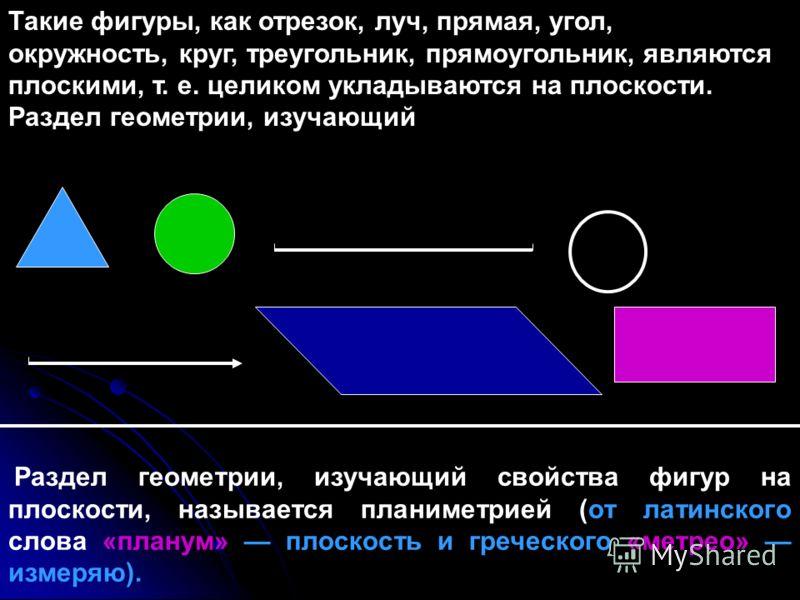 Раздел геометрии, изучающий свойства фигур на плоскости, называется планиметрией (от латинского слова «планум» плоскость и греческого «метрео» измеряю). Такие фигуры, как отрезок, луч, прямая, угол, окружность, круг, треугольник, прямоугольник, являю