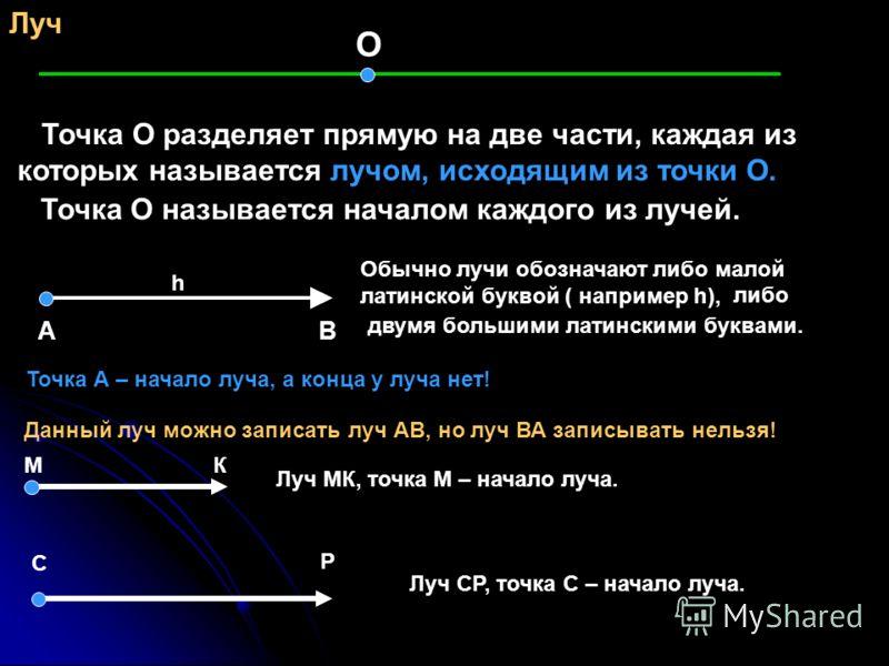 О Точка О разделяет прямую на две части, каждая из которых называется лучом, исходящим из точки О. Точка О называется началом каждого из лучей. Обычно лучи обозначают либо малой латинской буквой ( например h), h либо двумя большими латинскими буквами