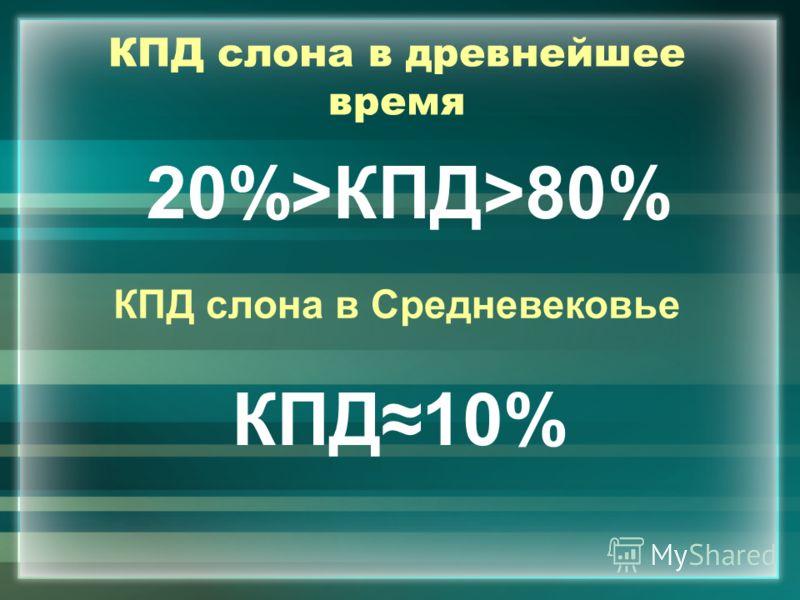 КПД слона в древнейшее время 20%>КПД>80% КПД слона в Средневековье КПД10%
