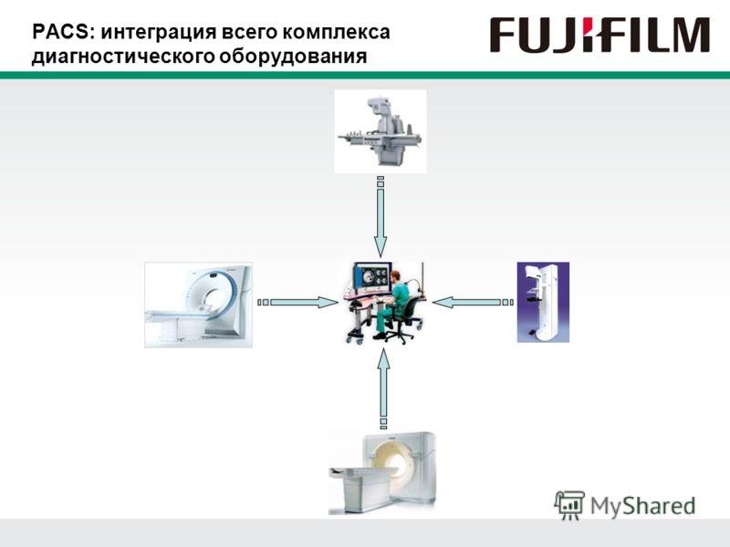 PACS: интеграция всего комплекса диагностического оборудования