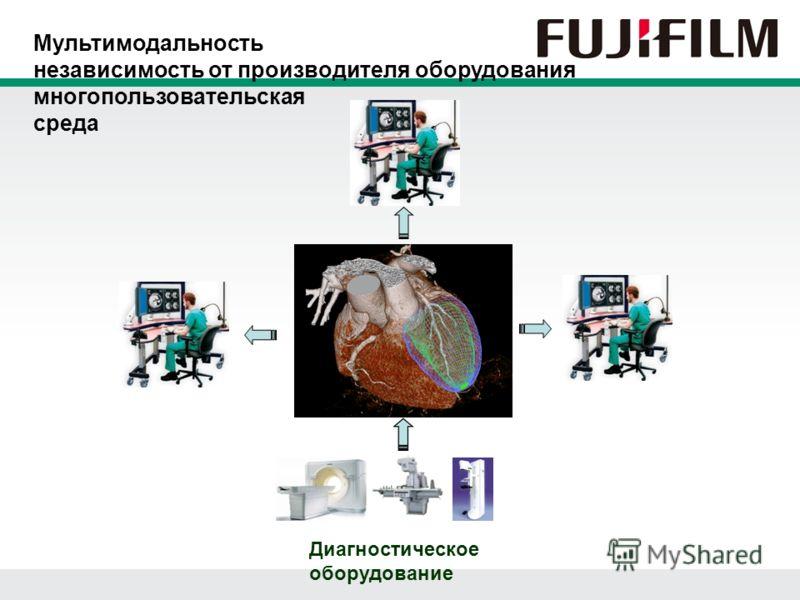 Мультимодальность независимость от производителя оборудования многопользовательская среда Диагностическое оборудование