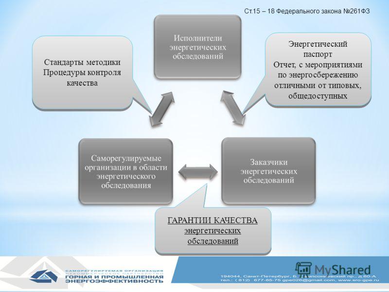 Стандарты методики Процедуры контроля качества Стандарты методики Процедуры контроля качества Энергетический паспорт Отчет, с мероприятиями по энергосбережению отличными от типовых, общедоступных Энергетический паспорт Отчет, с мероприятиями по энерг