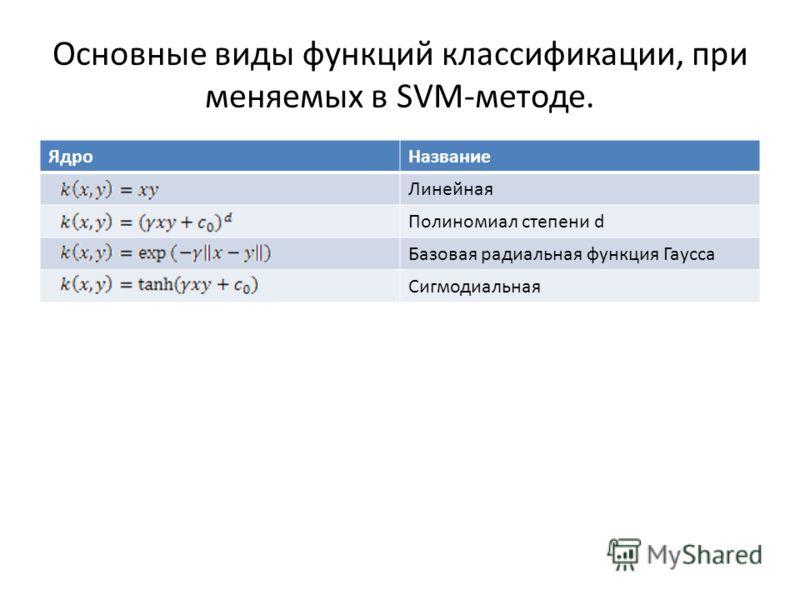 Оcновные виды функций классификации, при меняемых в SVМ-методе. ЯдроНазвание Линейная Полиномиал степени d Базовая радиальная функция Гаусса Сигмодиальная