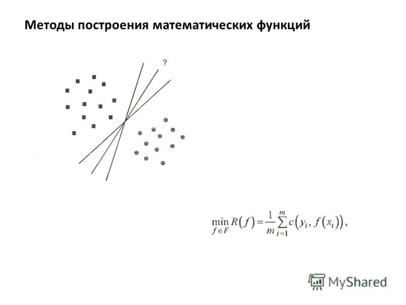 Методы построения математических функций