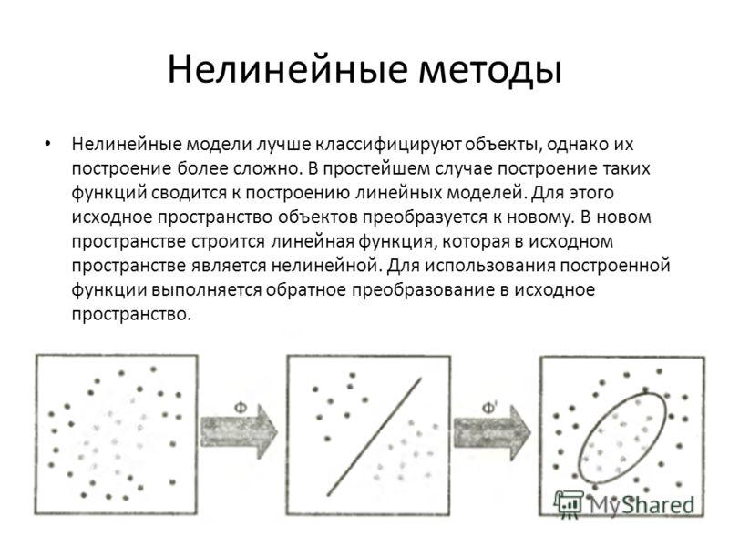 Нелинейные методы Нелинейные модели лучше классифицируют объекты, однако их построение более сложно. В простейшем случае построение таких функций сводится к построению линейных моделей. Для этого исходное пространство объектов преобразуется к новому.