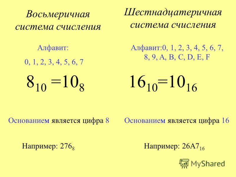 Восьмеричная система счисления Алфавит: 0, 1, 2, 3, 4, 5, 6, 7 Основанием является цифра 8 Шестнадцатеричная система счисления Алфавит:0, 1, 2, 3, 4, 5, 6, 7, 8, 9, A, B, C, D, E, F Основанием является цифра 16 8 10 =10 8 Например: 276 8 16 10 =10 16