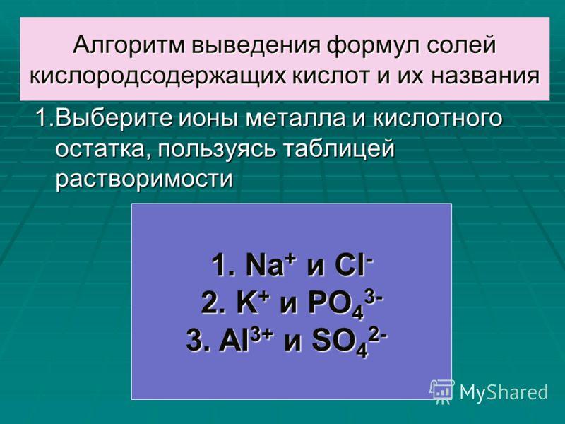 Алгоритм выведения формул солей кислородсодержащих кислот и их названия 1.Выберите ионы металла и кислотного остатка, пользуясь таблицей растворимости 1. Nа + и Сl - 2. K + и PO 4 3- 3. AI 3+ и SO 4 2-
