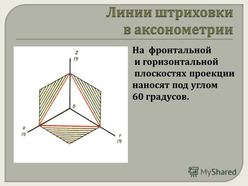 На фронтальной и горизонтальной плоскостях проекции наносят под углом 60 градусов.