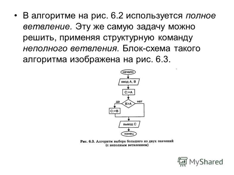 Блок-схема такого алгоритма