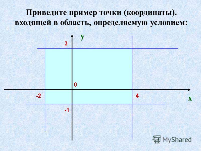 Приведите пример точки (координаты), входящей в область, определяемую условием: y x -2 3 4 0