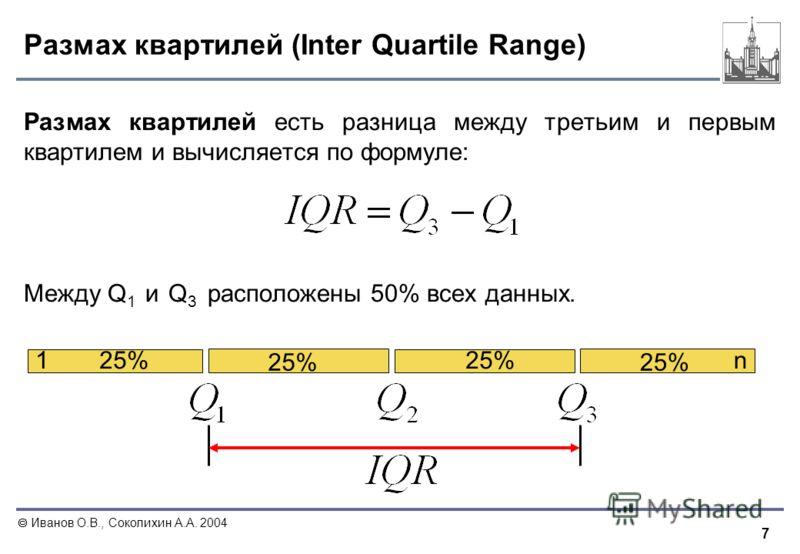 7 Иванов О.В., Соколихин А.А. 2004 Размах квартилей (Inter Quartile Range) Размах квартилей есть разница между третьим и первым квартилем и вычисляется по формуле: Между Q 1 и Q 3 расположены 50% всех данных. 1n25%