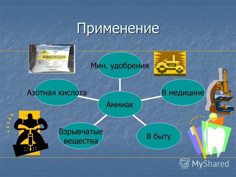 Применение Аммиак Мин. удобрения В медицинеВ быту Взрывчатые вещества Азотная кислота